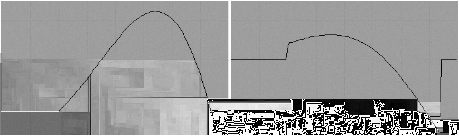 ENTERFACE 06, JULY 17TH AUGUST 11TH, DUBROVNIK, CROATIA FINAL PROJECT REPORT 4 Fig. 4. Discontinuity in GFD (right) due to GF truncation at the first zero crossing of the CALM period (left).
