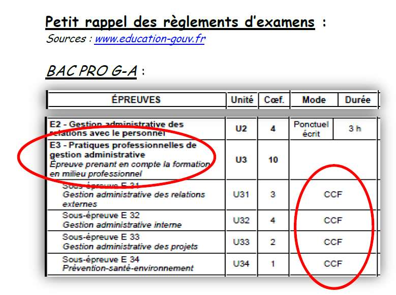 baccalaur u00e9at professionnel gestion