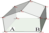 SECTION.III MISE EN PLACE D UN SIG 3D ACCESSIBLE VIA INTERNET Chevauche (A, B) Volume Egal (A, B) Volume Tab8.
