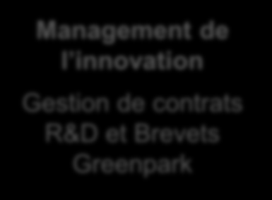 Technopôle 2iE MAISON DE L ENTREPRISE (BF) Secteur privé : Club des DRH, Bolloré, SogeaSatom, Bouygues, Bertin Technologies, Bank of Africa NUTRISET ESSAKANE TOTAL Business school Formations à l