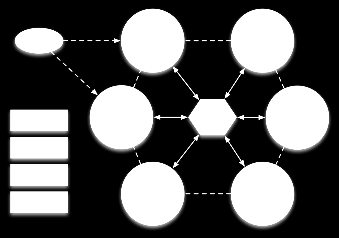System Architecture ESGF is a system of distributed and federated Nodes that interact dynamically through a Peer-To-Peer (P2P) paradigm Distributed: data and metadata are published, stored and served