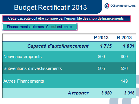 1032 OPERATIONS EN CAPITAL DIAPOSITIVE N 10 Le rectificatif 2013 fait apparaitre une