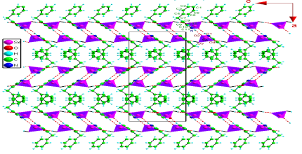 related to a liberation or even a rotation increase of XO 4 groups with heating [2]. Keywords: Crystal structure, Phase transitions; Raman; Impedance; Complex dielectric. References [1] W. Maalej, Z.