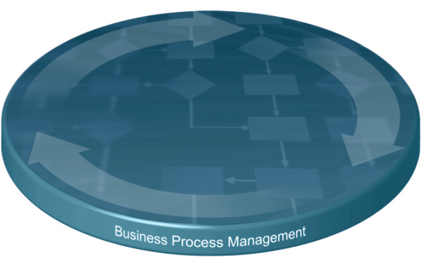 IBM Software for Business Process Management Objectifs Fournir une plate-forme Business Process Management basée sur les standards, la plus riche et la plus ouverte du marché Utiliser et intégrer les