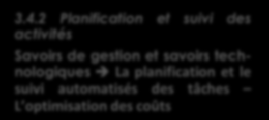 Gestion administrative interne 4 CLASSES DE SITUATION 14 situations professionnelles 3.
