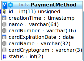 4 choice int (11) unsigned NOT NULL, 5 user int (11) unsigned NOT NULL, 6 betamount double unsigned NOT NULL, 7 dateofoperation timestamp NOT NULL DEFAULT CURRENTTIMESTAMP, 8 status int ( 2 )