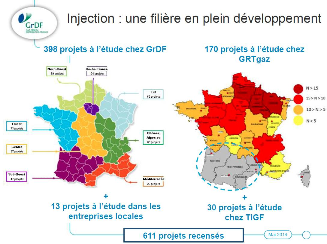 Perspectives de l injection de biométhane : Source: site collaboratif établi par GrDF et l