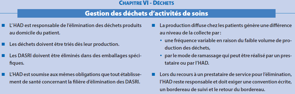 Gestion des déchets d activité de soins Chapitre VII Education des patients et des aidants Education des patients et des aidants Education des patients et des aidants Implication active aux