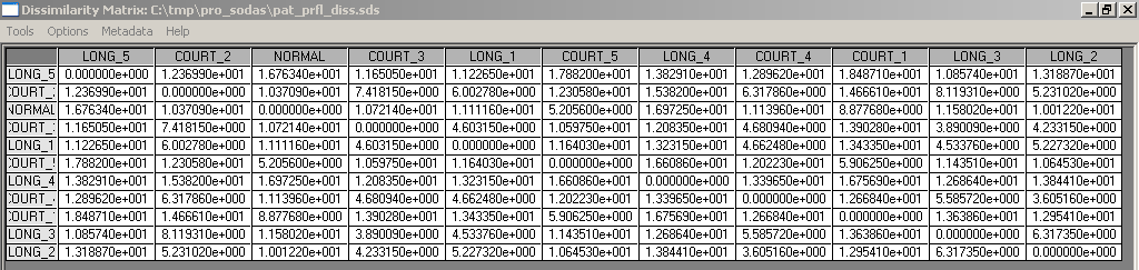 data matching concepts and techniques pdf