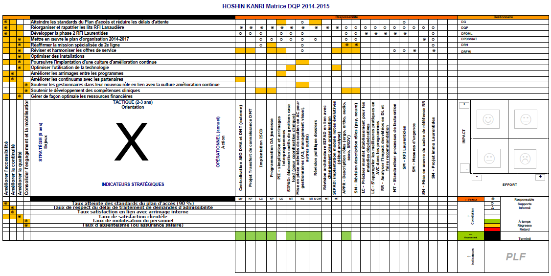 Free Schedule Template Excel