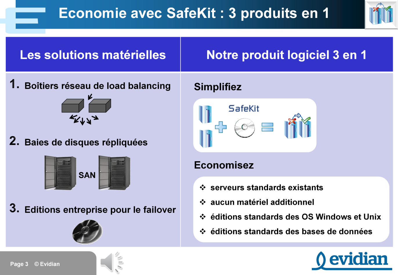 Transitions / Advance Slide / After 02:16 => pour un passage automatique au slide suivant Je vais maintenant vous présenter l économie réalisée avec SafeKit qui intègre 3 produits de clustering dans