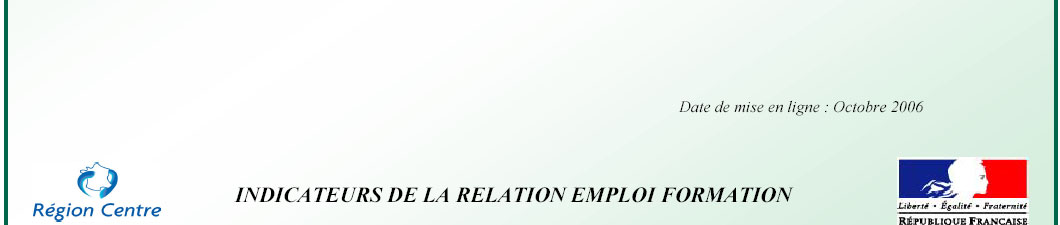 """Zones d'emploi"" INDICATEURS DE LA RELATION"