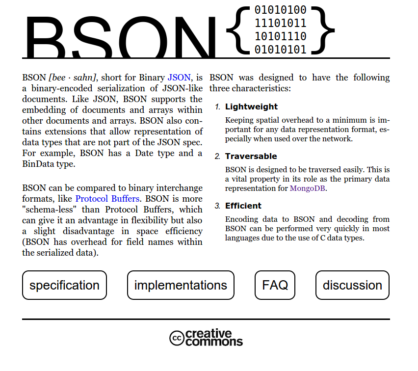 Format BSON JSON Validation Json :