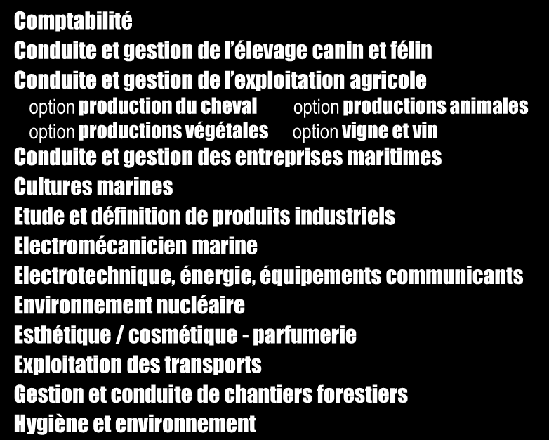 2/7 Comptabilité Conduite et gestion de l élevage canin et félin Conduite et gestion de l exploitation agricole option production du cheval option productions animales option productions végétales
