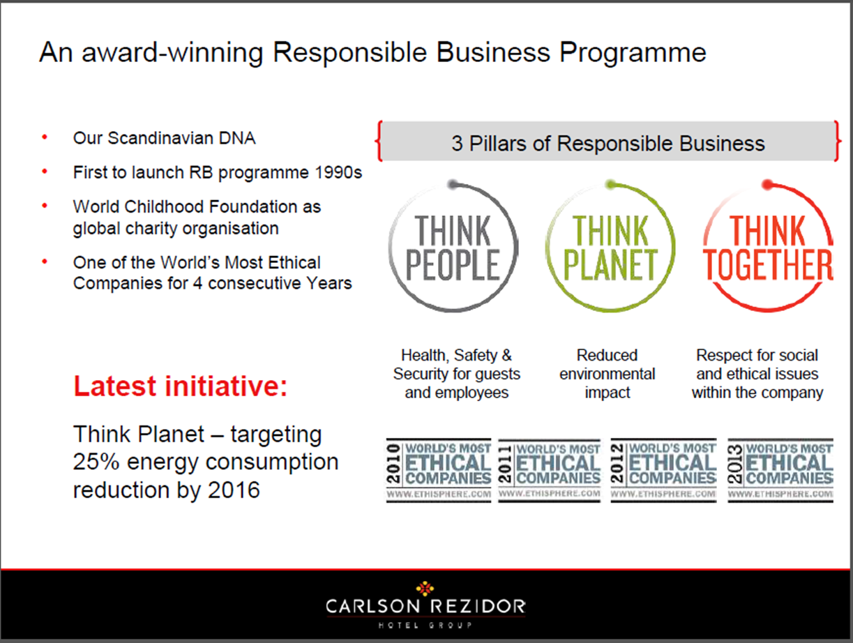 «CARLSON REZIDOR RESPONSIBLE BUSINESS»