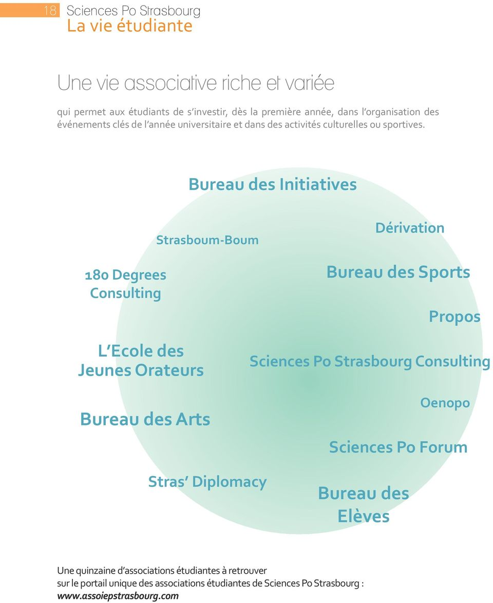 Bureau des Initiatives 180 Degrees Consulting Strasboum-Boum Dérivation Bureau des Sports Propos L Ecole des Jeunes Orateurs Bureau des Arts Sciences Po