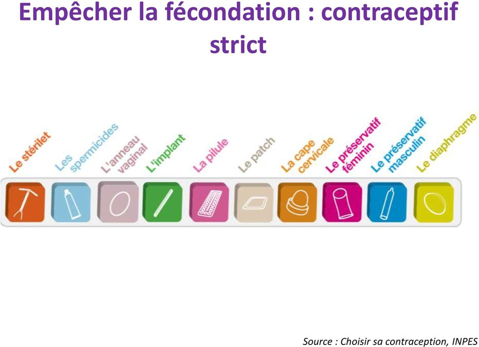contraceptif strict