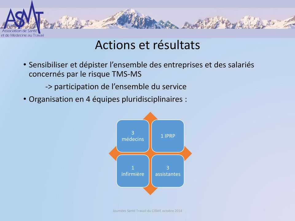 participation de l ensemble du service Organisation en 4