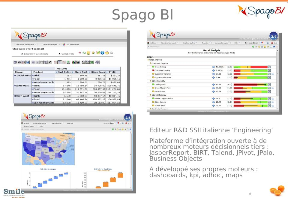 : JasperReport, BIRT, Talend, JPivot, JPalo, Business Objects