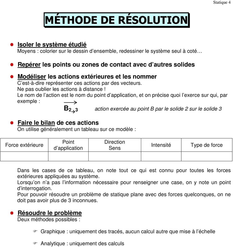 Le nom de l action est le nom du point d application, et on précise quoi l exerce sur qui, par exemple : B 2 3 action exercée au point B par le solide 2 sur le solide 3 Faire le bilan de ces actions