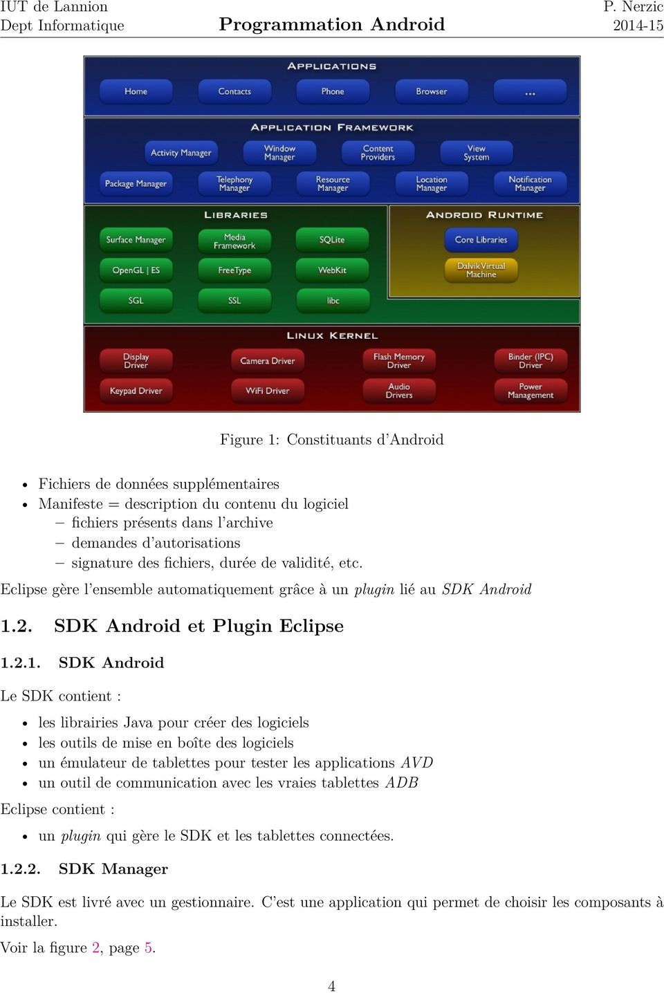 2. SDK Android et Plugin Eclipse 1.