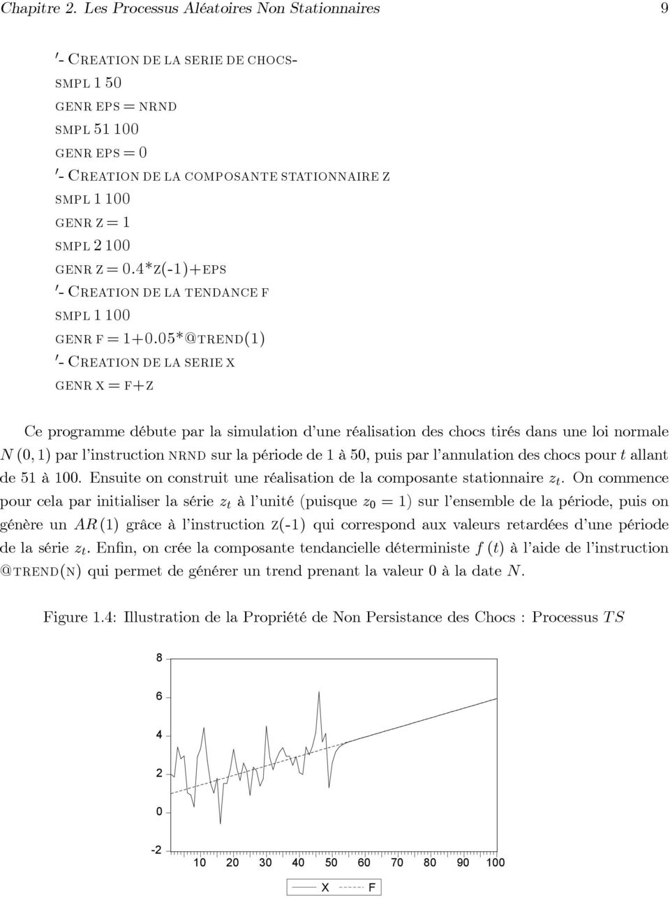 z =.4*z(-1)+eps - Creation de la tendance f smpl 1 1 genr f =1+.