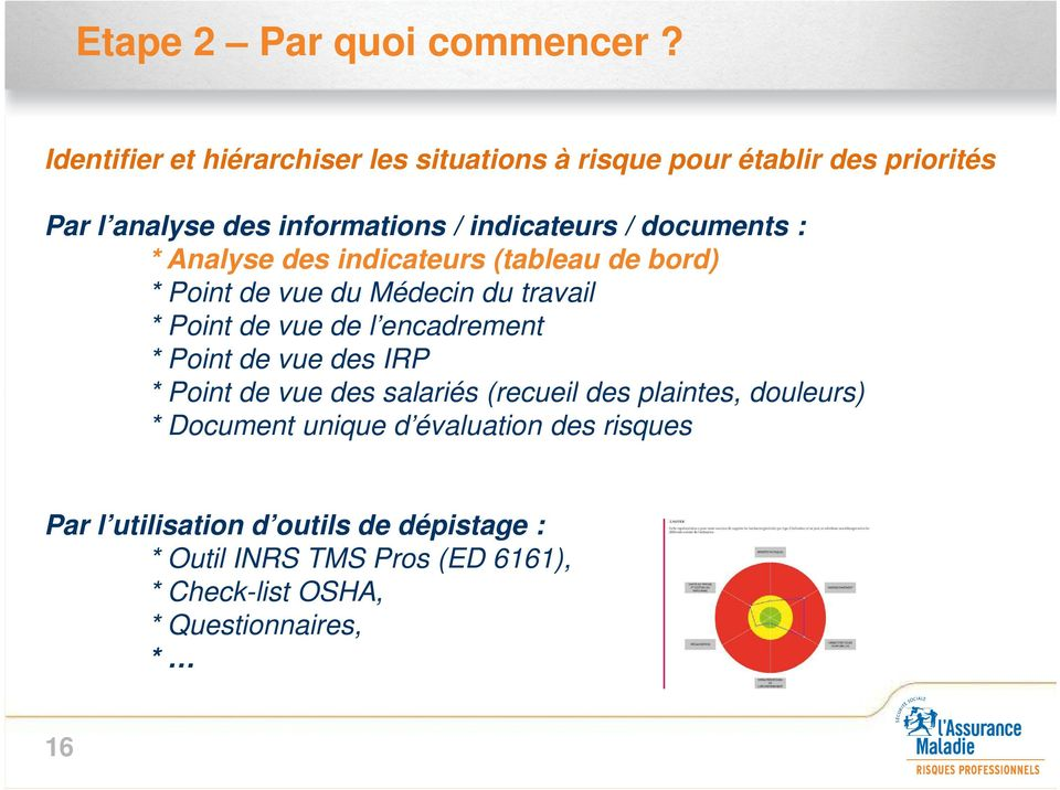 documents : * Analyse des indicateurs (tableau de bord) * Point de vue du Médecin du travail * Point de vue de l encadrement *