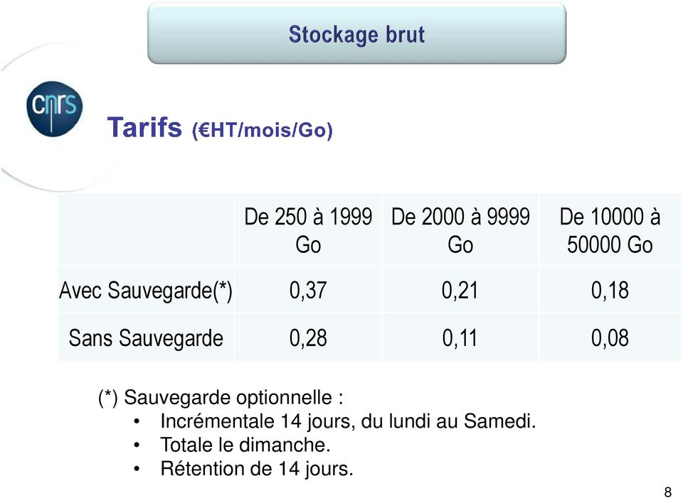 Sauvegarde 0,28 0,11 0,08 (*) Sauvegarde optionnelle :