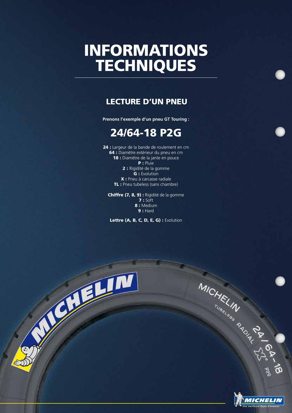 Bienvenue dans le monde de la comp tition michelin la for Diametre exterieur pneu