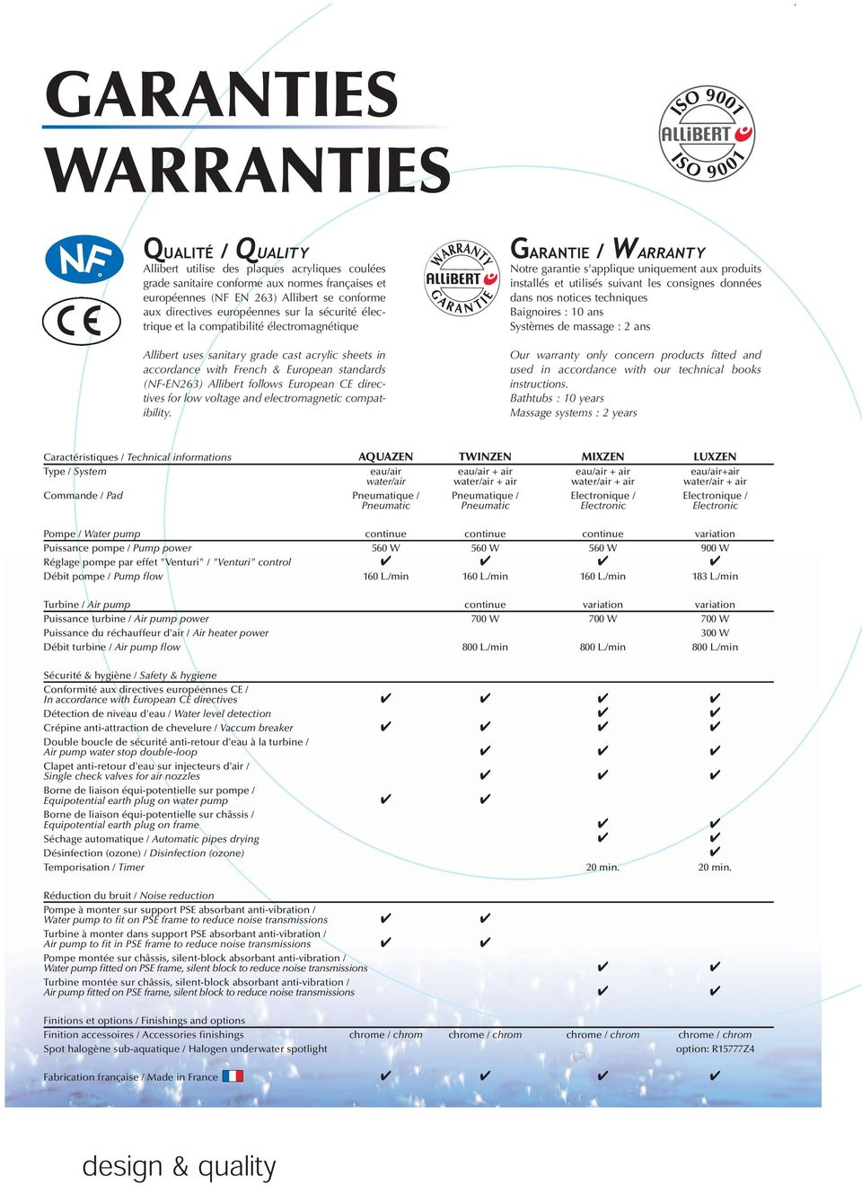 follows European CE directives for low voltage and electromagnetic compatibility GARANTIE / WARRANTY Notre garantie s'applique uniquement aux produits installés et utilisés suivant les consignes
