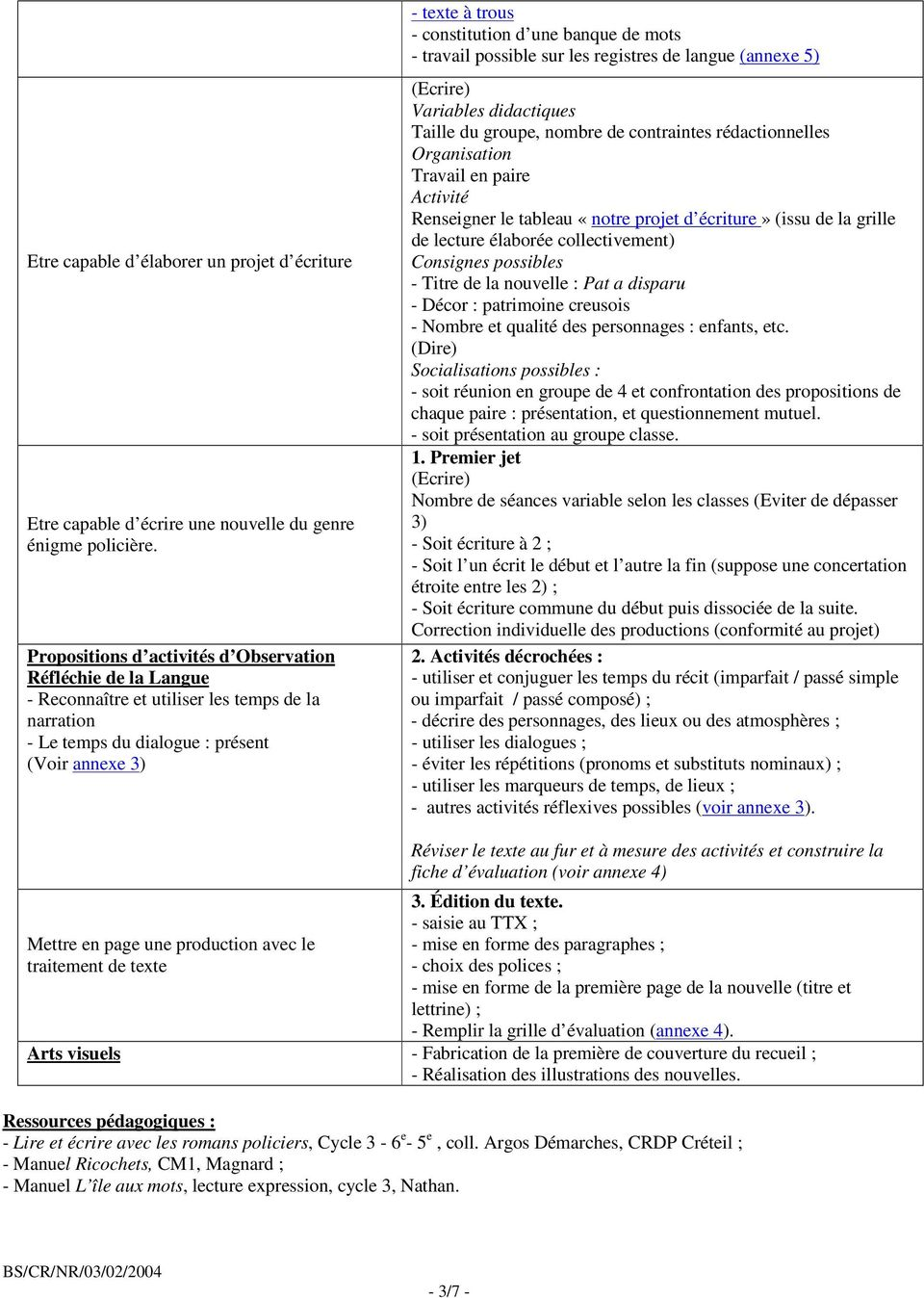 ressources cycle 3