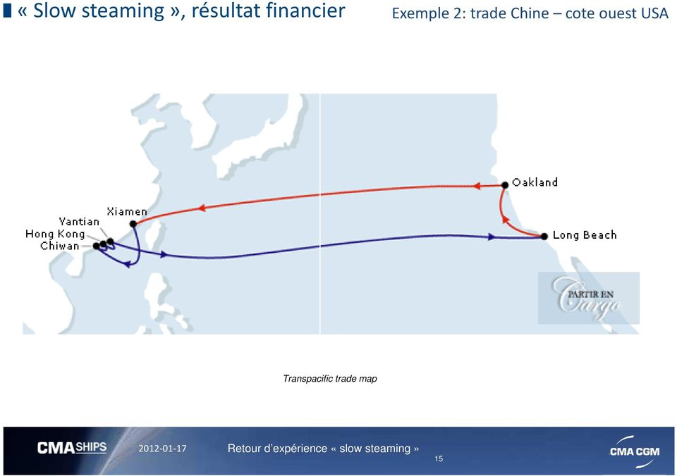 Exemple 2: trade Chine