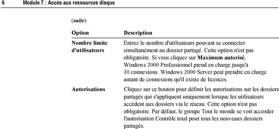 Windows 2000 Server peut prendre en charge autant de connexions qu'il existe de licences.