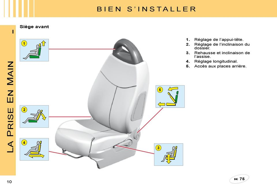 3. Rehausse et inclinaison de l assise. 4.