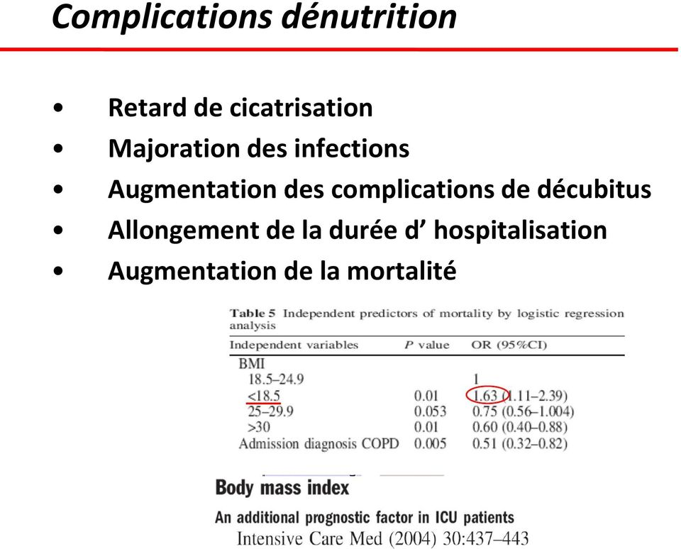 Augmentation des complications de décubitus