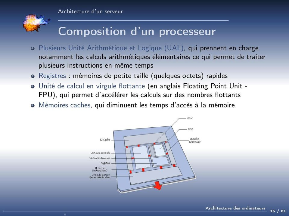 Architecture des ordinateurs pdf for Architecture d un ordinateur