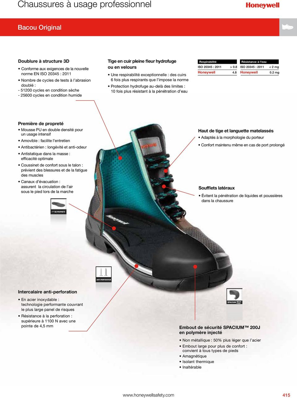 CHAUSSURES %C3%A0 USAGE PROFESSIONNEL Chaussures occasion