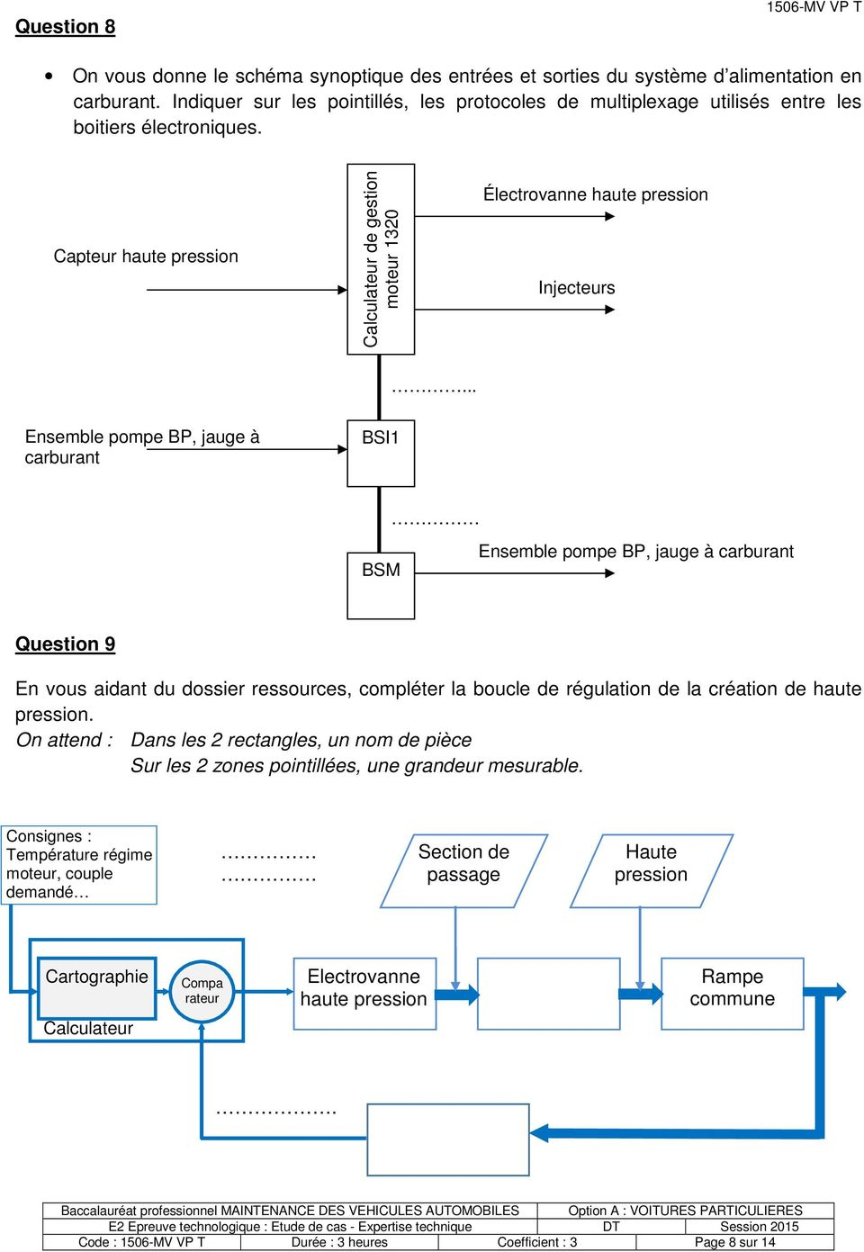 .. Ensemble pompe BP, jauge à carburant BSI1 BSM Ensemble pompe BP, jauge à carburant Question 9 En vous aidant du dossier ressources, compléter la boucle de régulation de la création de haute pression.