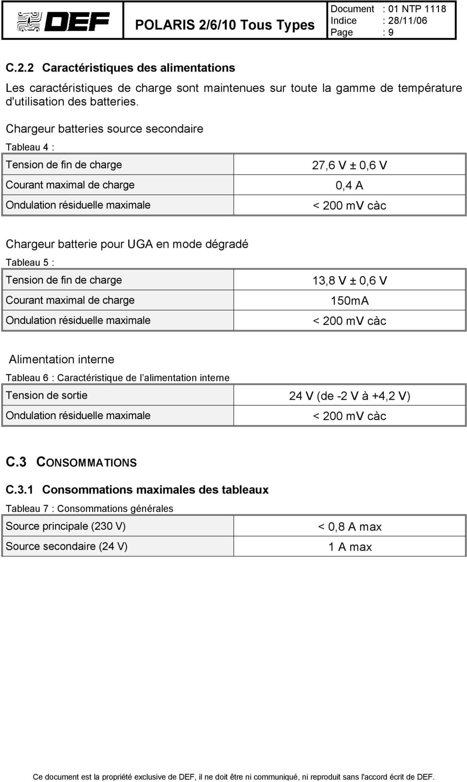 dégradé Tableau 5 : Tension de fin de charge Courant maximal de charge Ondulation résiduelle maximale 13,8 V ± 0,6 V 150mA < 200 mv càc Alimentation interne Tableau 6 : Caractéristique de l