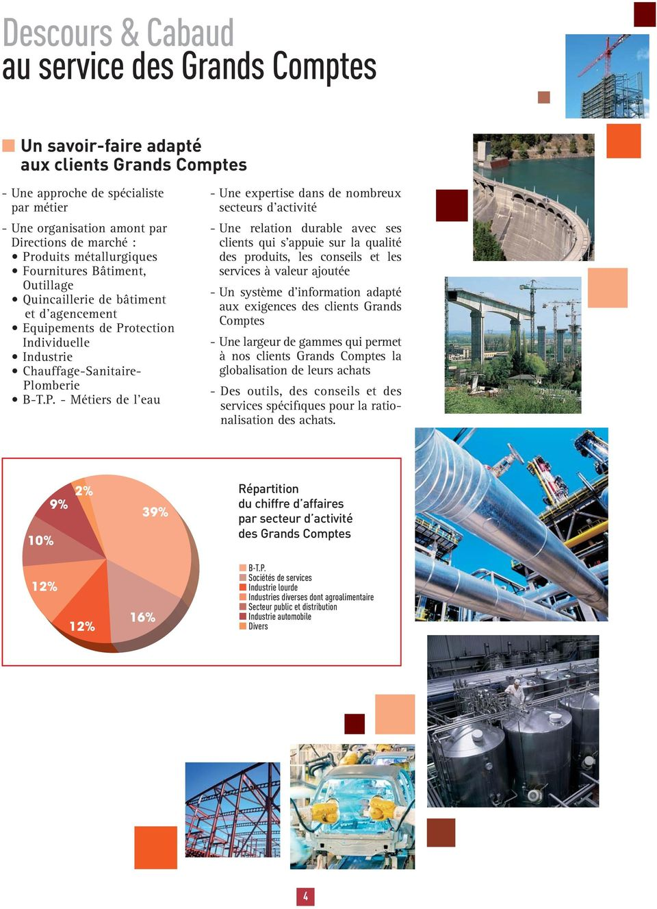 otection Individuelle Industrie Chauffage-Sanitaire- Pl