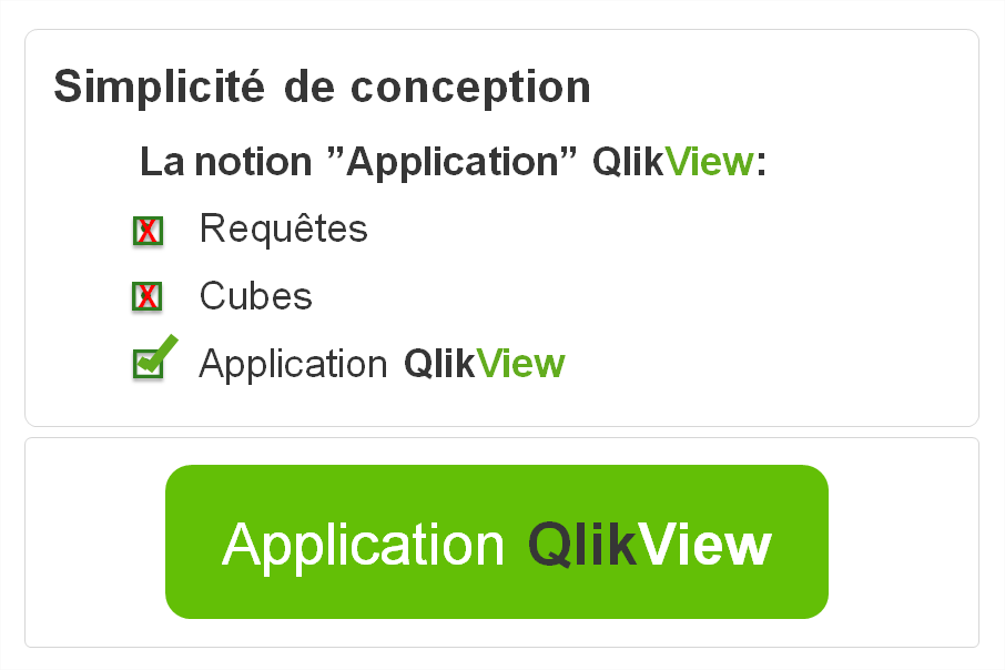 2. Description de l'offre QlikView 2.1.