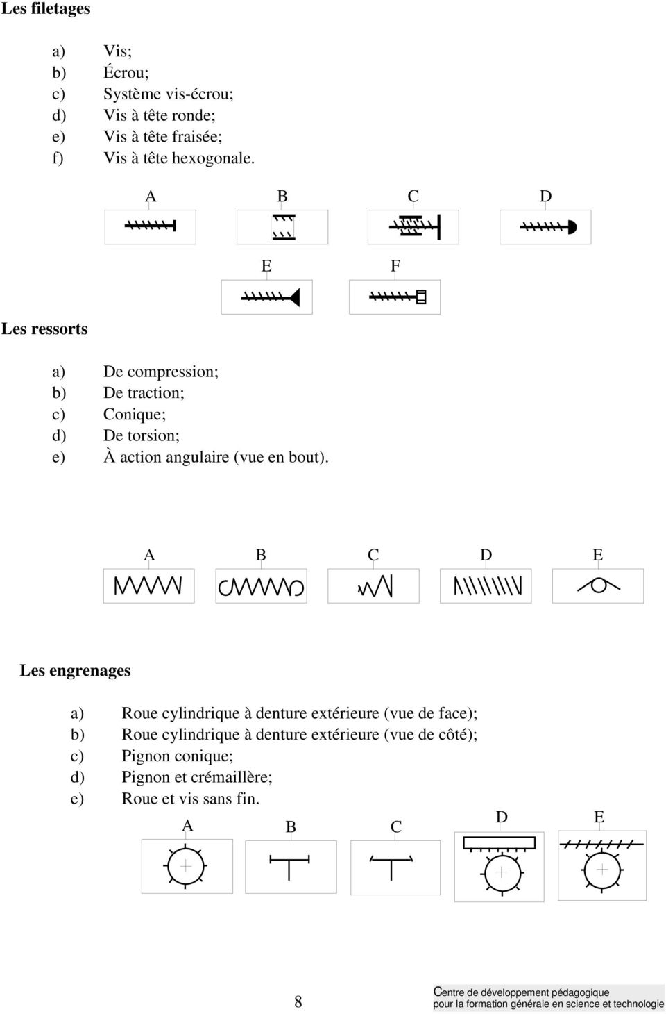 A B C D E F Les ressorts a) De compression; b) De traction; c) Conique; d) De torsion; e) À action angulaire (vue en