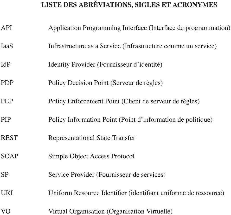Enforcement Point (Client de serveur de règles) Policy Information Point (Point d information de politique) Representational State Transfer Simple Object