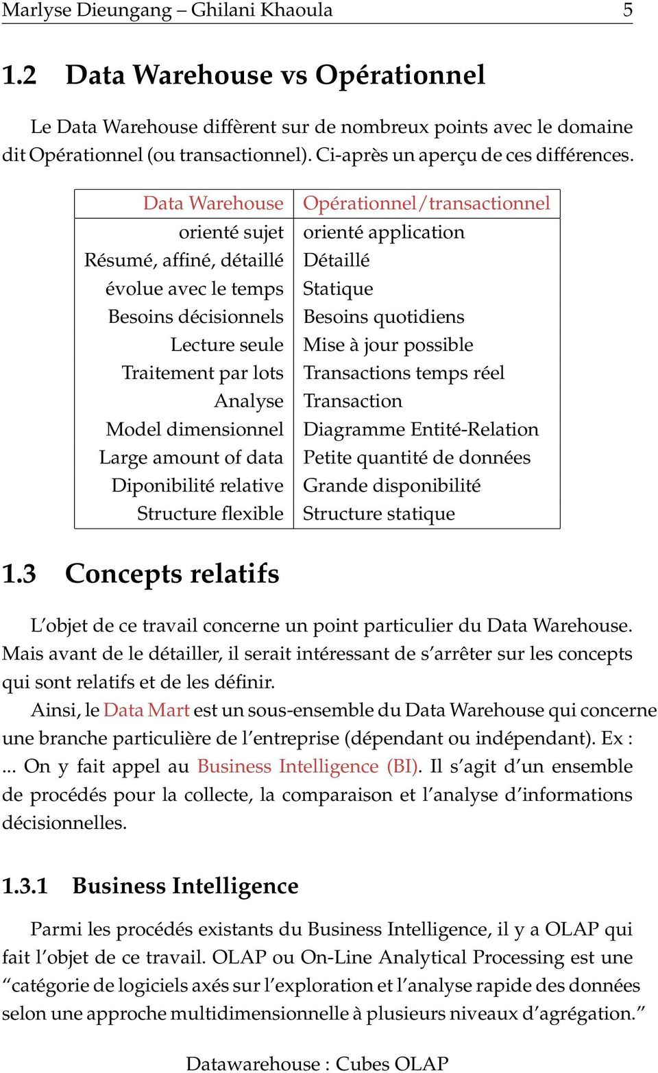 Data Warehouse orienté sujet Résumé, affiné, détaillé évolue avec le temps Besoins décisionnels Lecture seule Traitement par lots Analyse Model dimensionnel Large amount of data Diponibilité relative