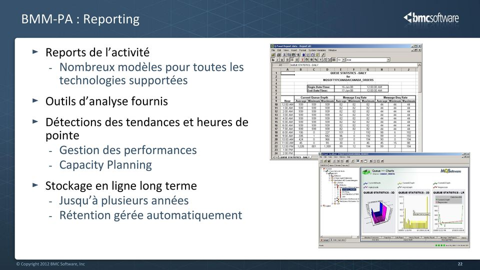 de pointe - Gestion des performances - Capacity Planning Stockage en ligne long terme