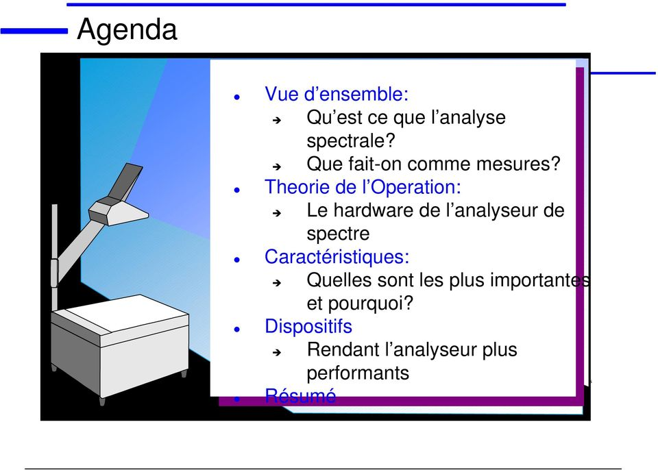 Theorie de l Operation: Le hardware de l analyseur de spectre