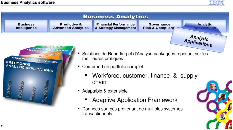 customer, finance & supply chain Adaptable & extensible Adaptive