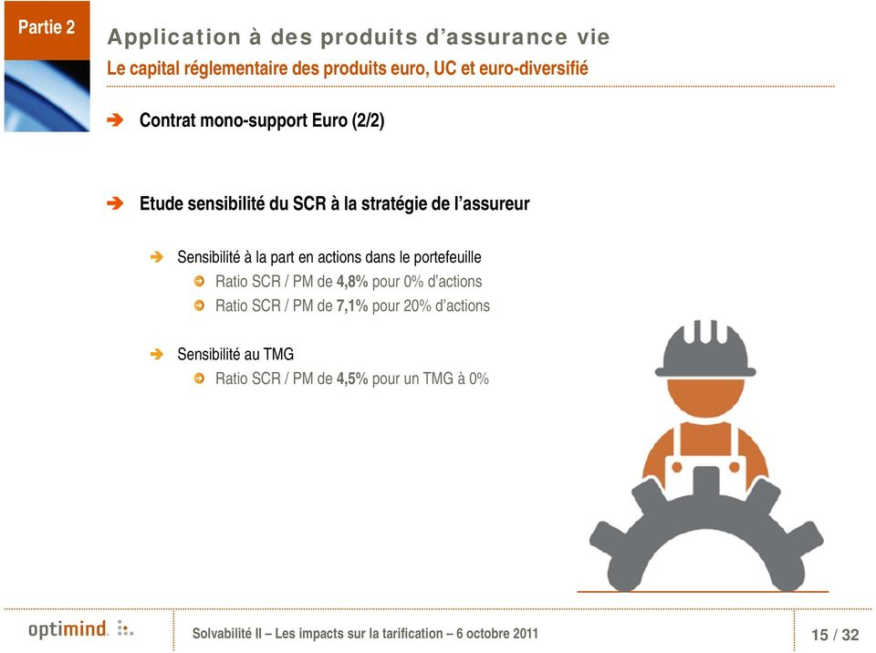 actions dans le portefeuille Ratio SCR / PM de 4,8% pour 0% d actions Ratio SCR / PM de 7,1% pour 20% d actions