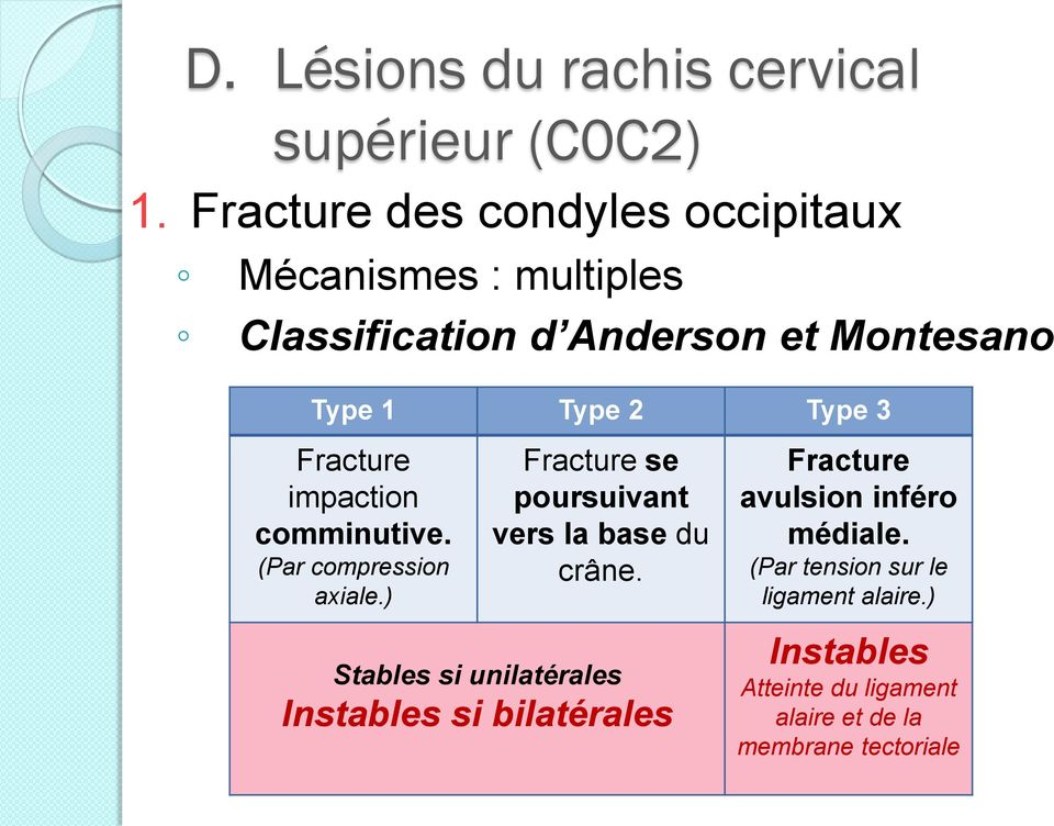 3 Fracture impaction comminutive. (Par compression axiale.) Fracture se poursuivant vers la base du crâne.