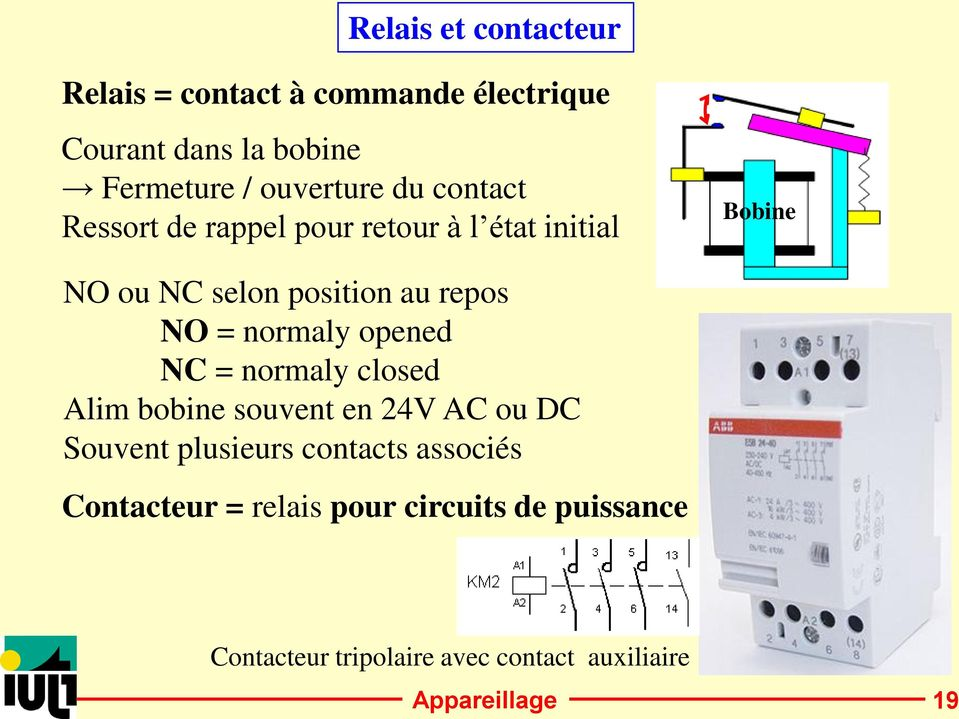 normaly opened NC = normaly closed Alim bobine souvent en 24V AC ou DC Souvent plusieurs contacts